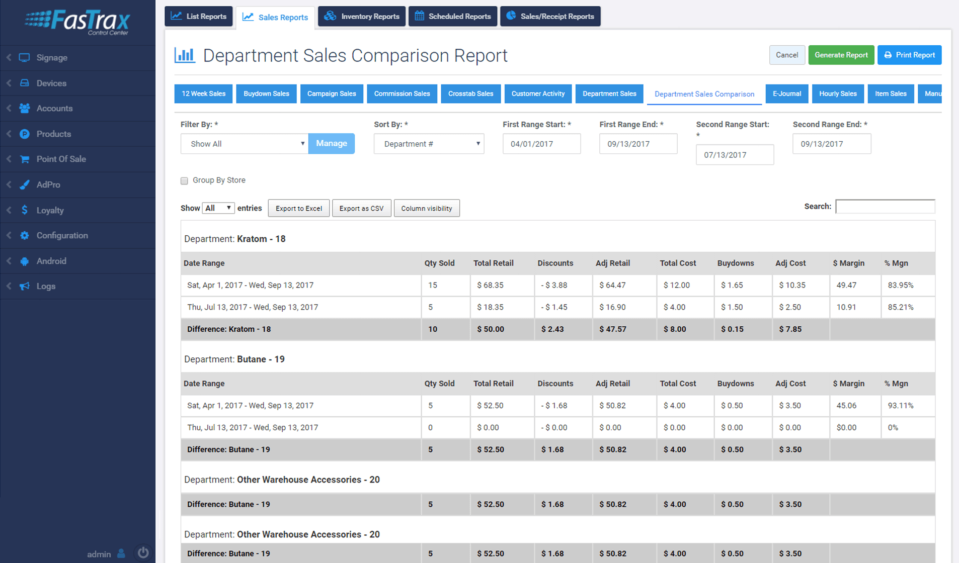 Screenshot of sales report